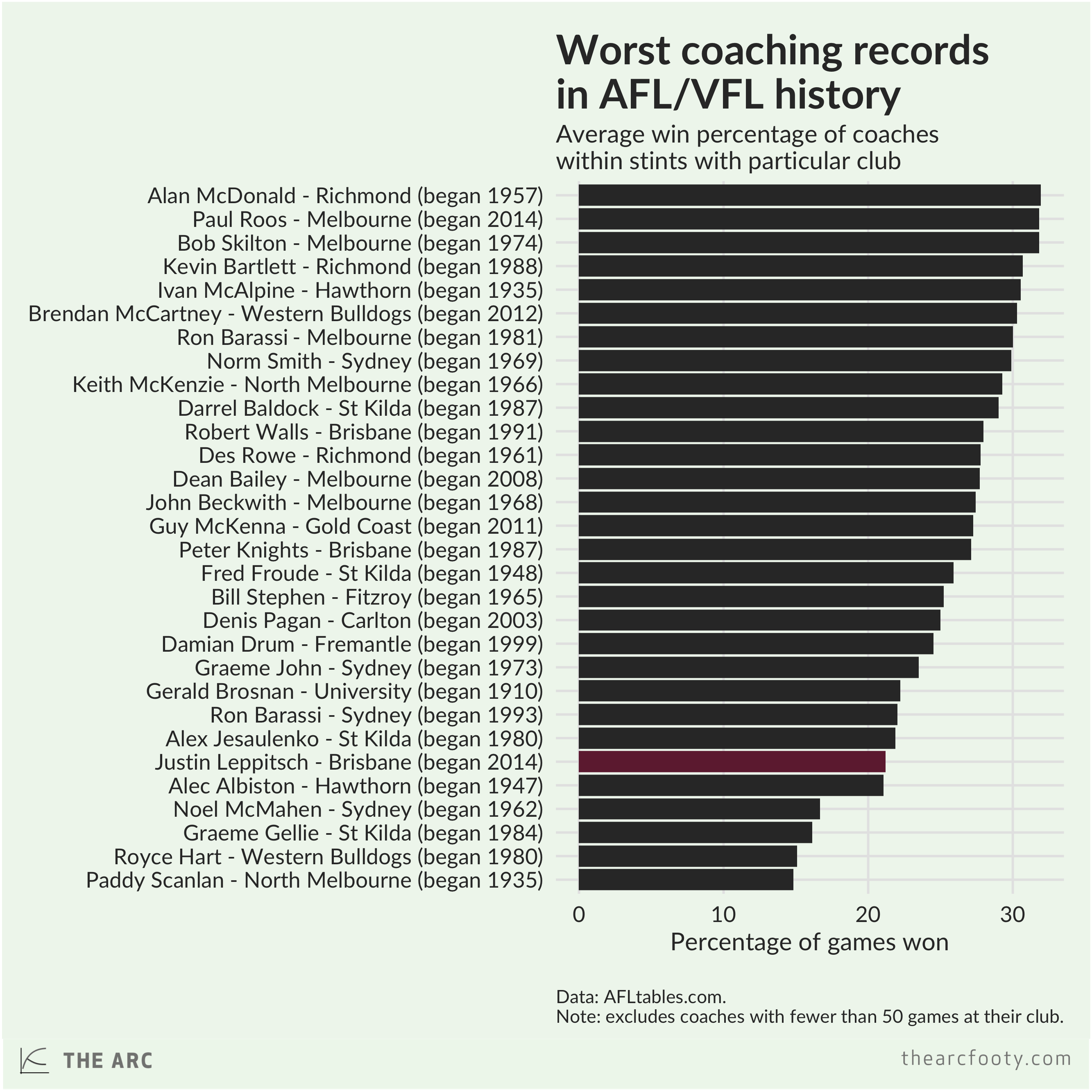 coach.worst.bar copy.png