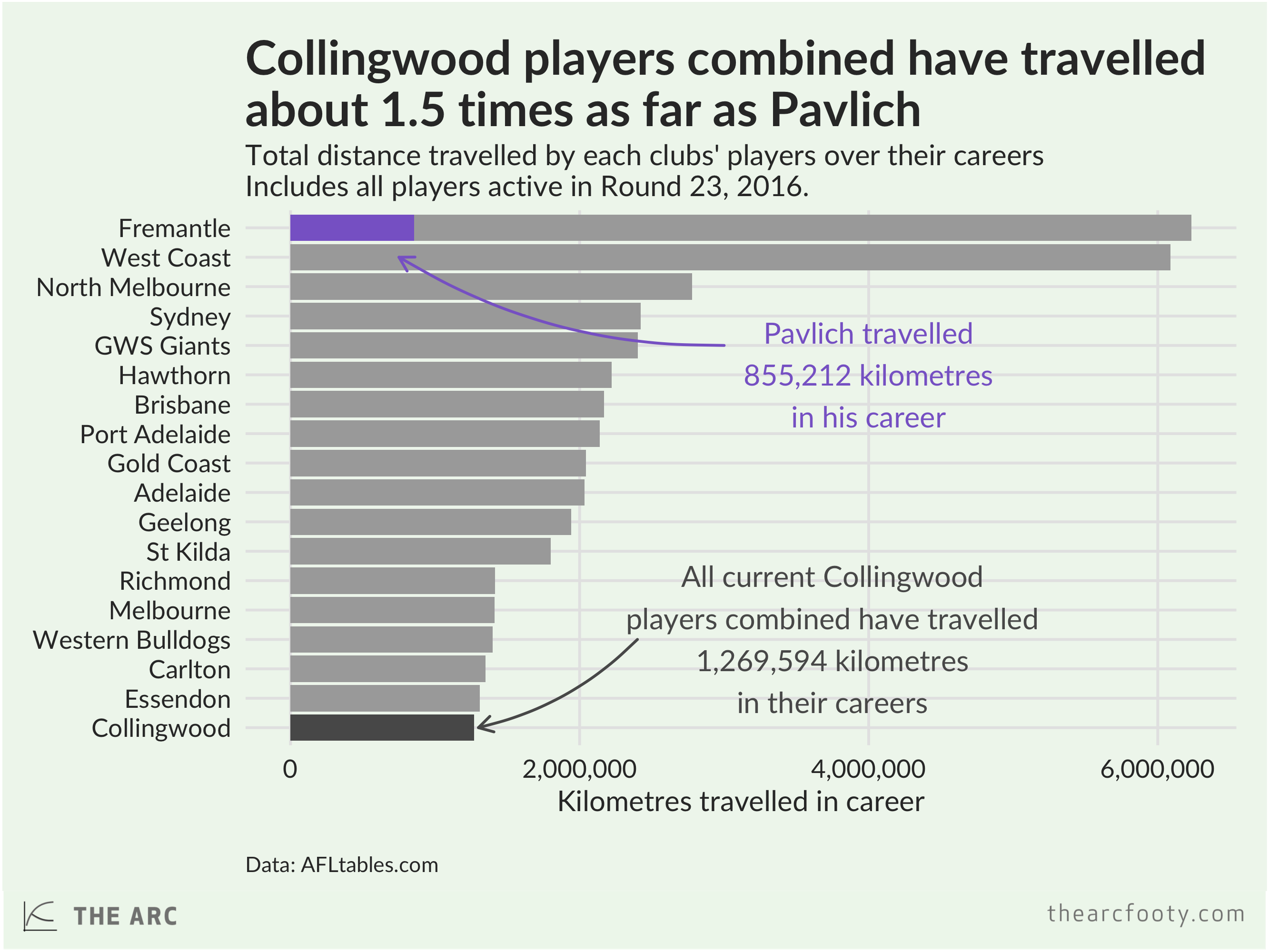 pavcollingwood.png